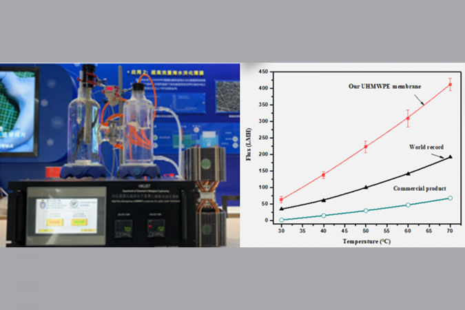 The nanofilm's adjustable porous property has made it the world's most potent polymeric membrane for membrane distillation desalination, with an almost efficiency three times above world record.